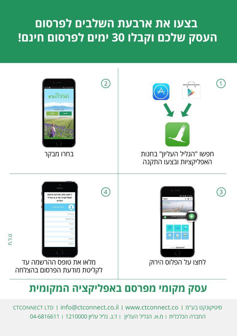 אפליקצייה לתיירנים